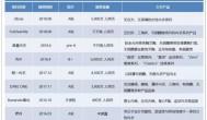 维密关店策略将波及中国市场 目前在华共有40家门店
